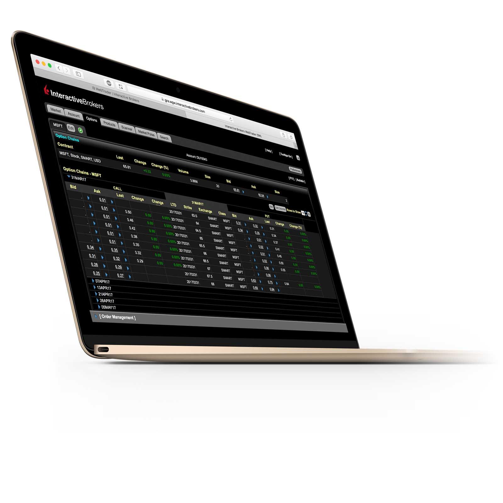 Ibkr Handelsplattformen Interactive Brokers -