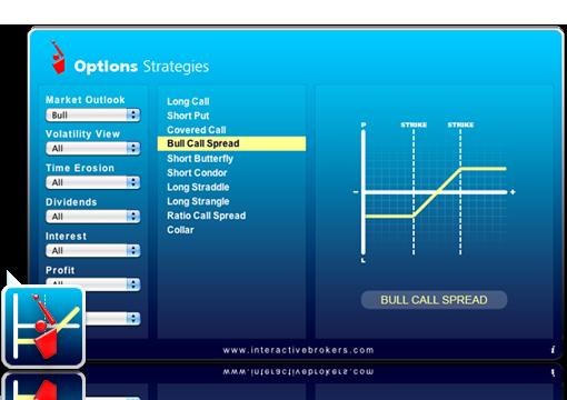 Verschiedene Optionsstrategien pdf