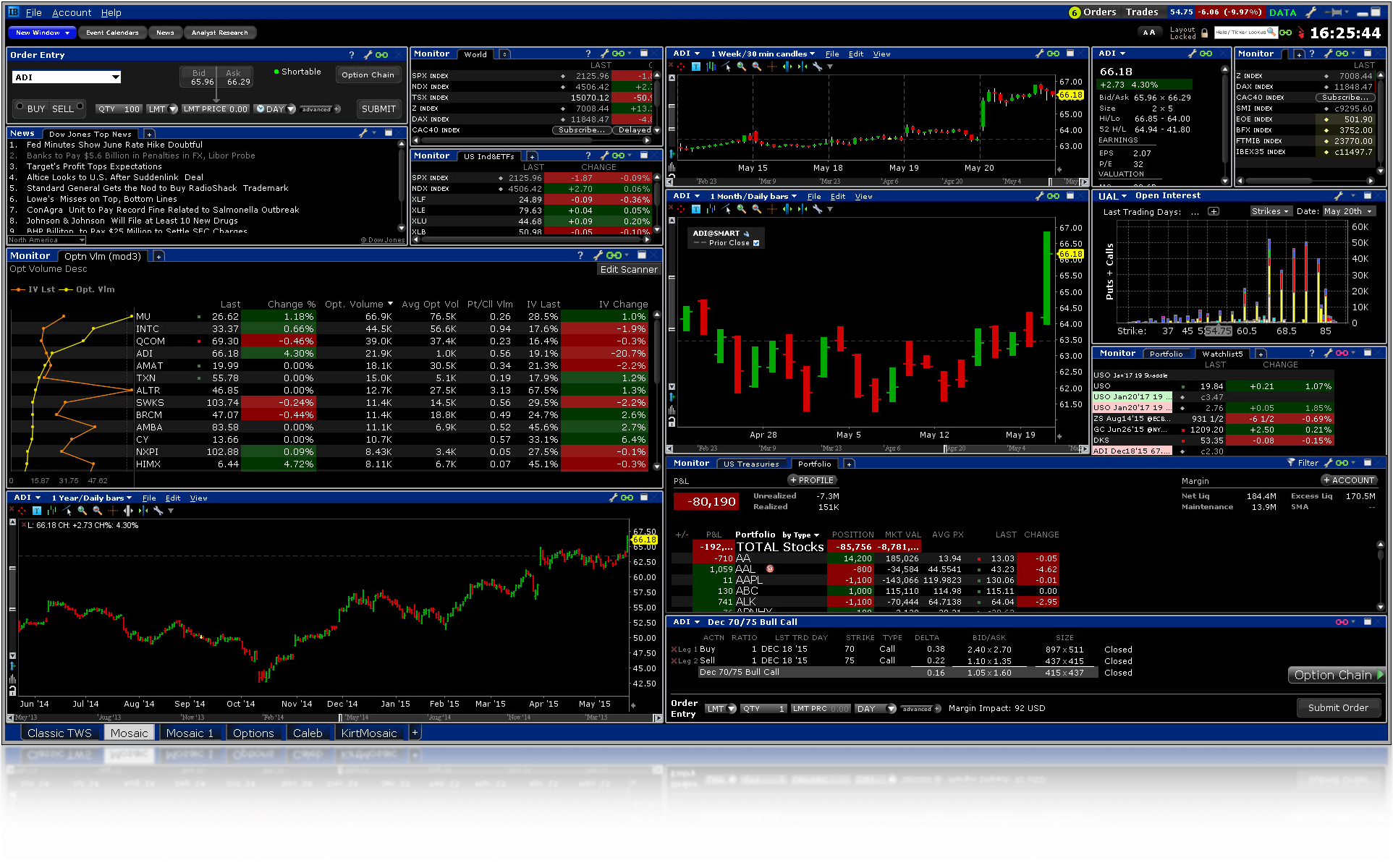 best trading software for interactive brokers