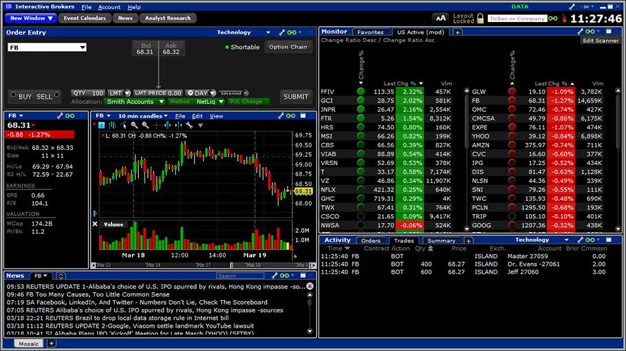 options de vente trading youtube stock