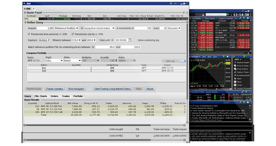 Annotazioni webinar: spread & combinazioni in TWS | Interactive Brokers